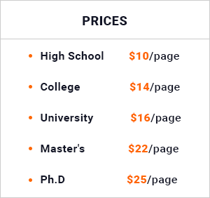 term paper writing service com prices